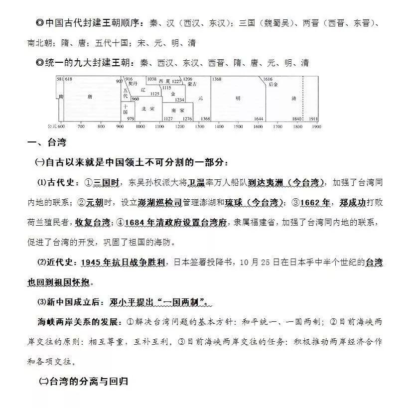 2019年中考历史:祖国统—