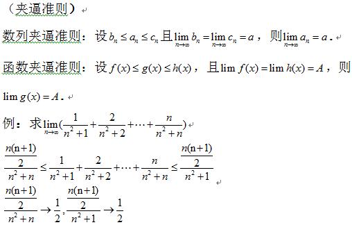 2019考研高数冲刺:夹逼定理求极限