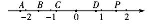 2019年中考数学:实数与数轴