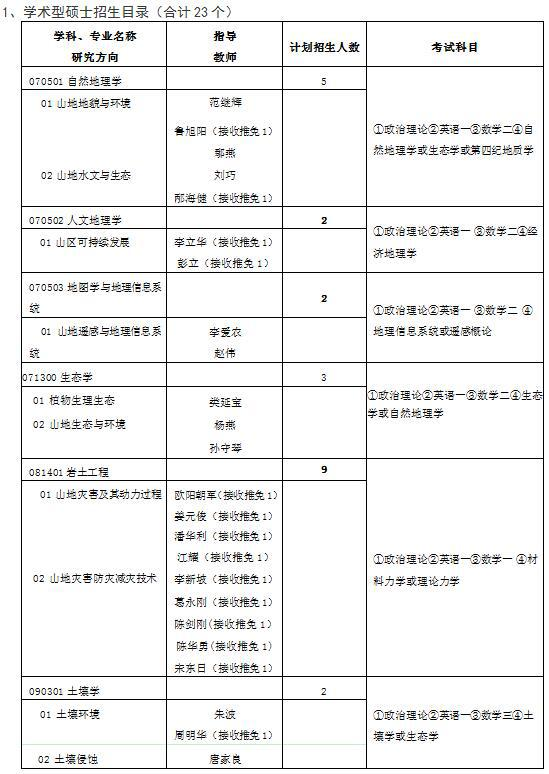 中科院成都山地所2019年硕士研究生招生简章