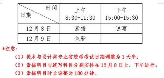 2019年吉林省美术与设计类专业省统考考试说明