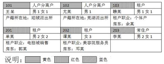 2019年国考公安人民警察职位专业科目考试大纲