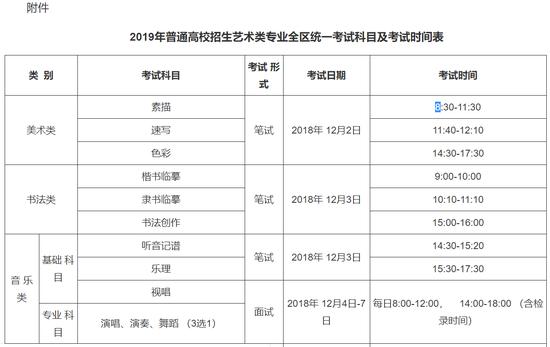 广西2019年艺术统考有关事项通知 考试时间:12月上旬