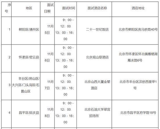 国航2019年在京招飞招收范围和条件 报考时间:11月5日-11日
