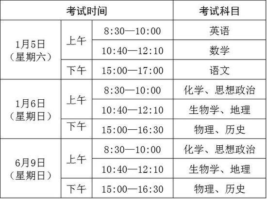 广东2019年高考1月学考:11月12-17日报名 1月5-6日考试