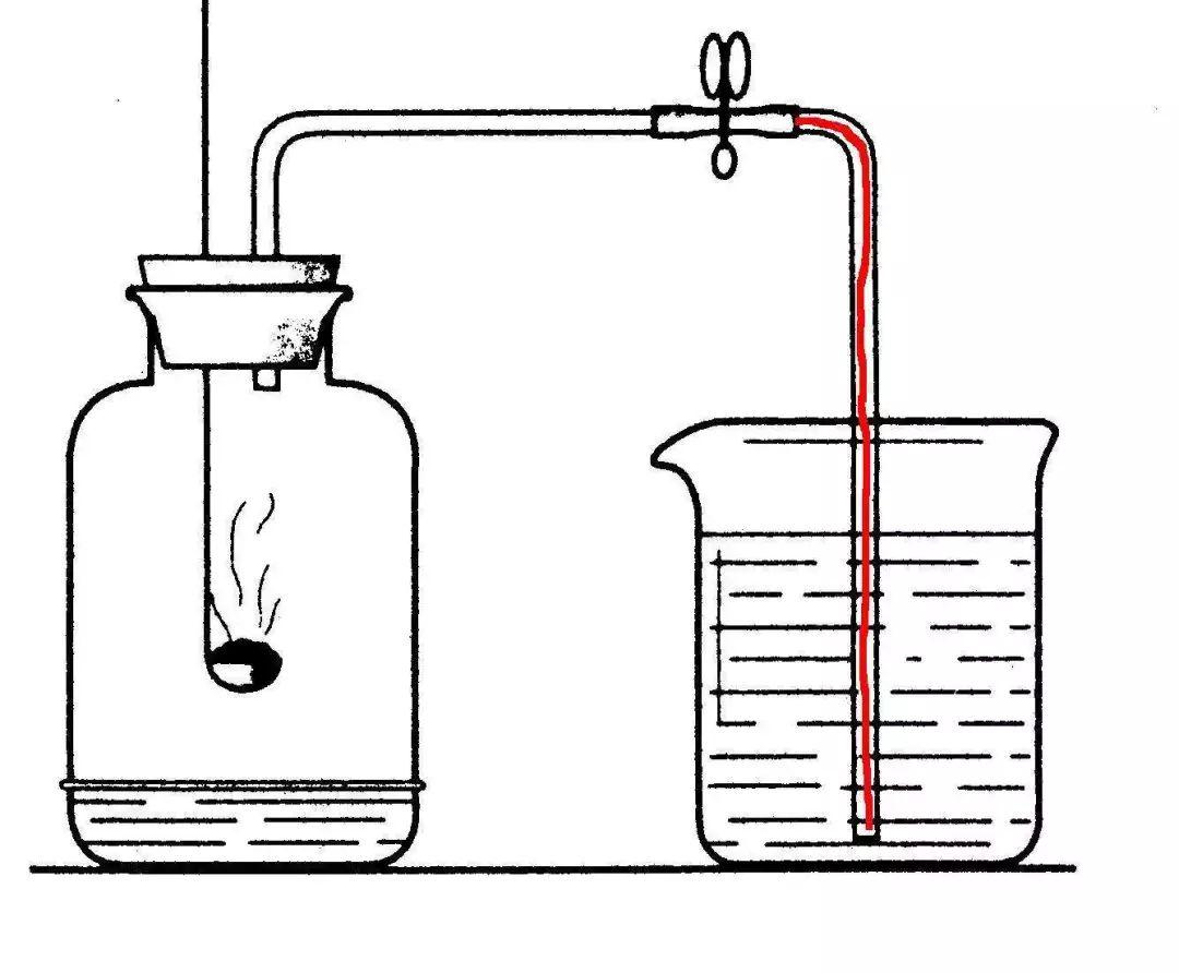 2019年中考化学实验之空气中氧气含量的测定
