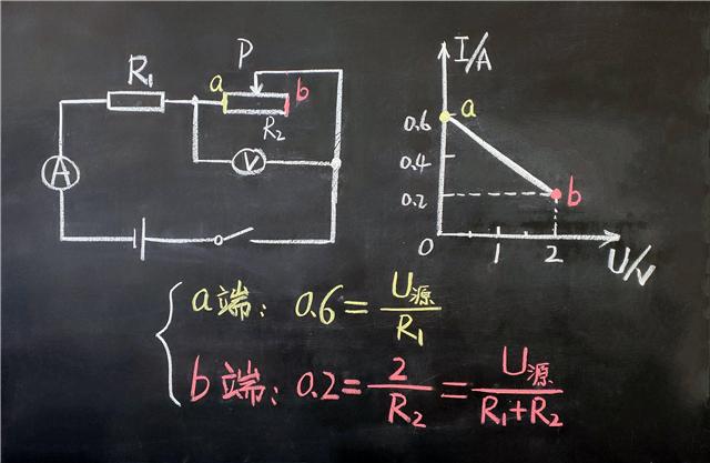 初中物理复习攻略 做到这四点拿高分不难
