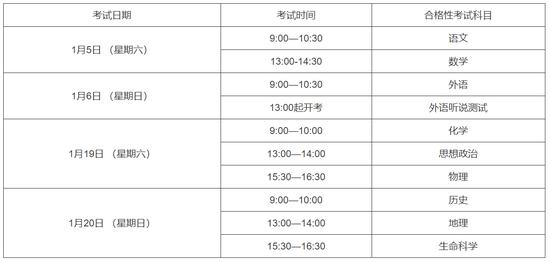 2019年上海学业水平考试工作安排  12月4日至12月6日报名
