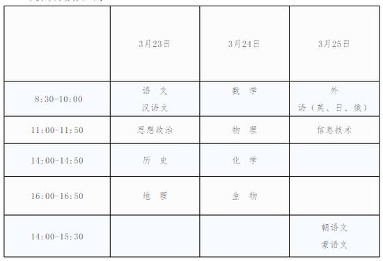 辽宁2019年学业水平考试报名时间:12月4日-13日