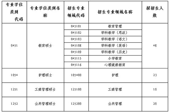 延边大学2019年硕士研究生招生简章