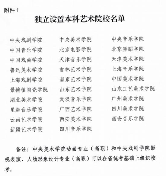 青海2019年艺术类专业考试现场确认时间:12月18日一20日