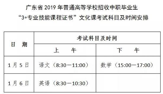 """广东2019""""3+专业技能课程证书""""文化课  考试安排出炉"""