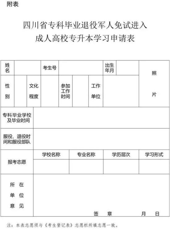 四川省专科退役军人成人高校专升本免试招生政策