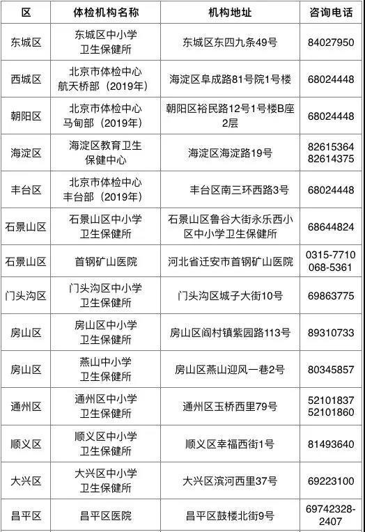 2019年北京中考体检具体安排 这些问题要多留意