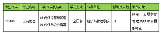 get起来!中国传媒大学2019年MBA接收调剂生的相关通知一览
