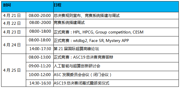 Top500发起人和忆阻器提出人将出席ASC19国际超算与AI高峰论坛