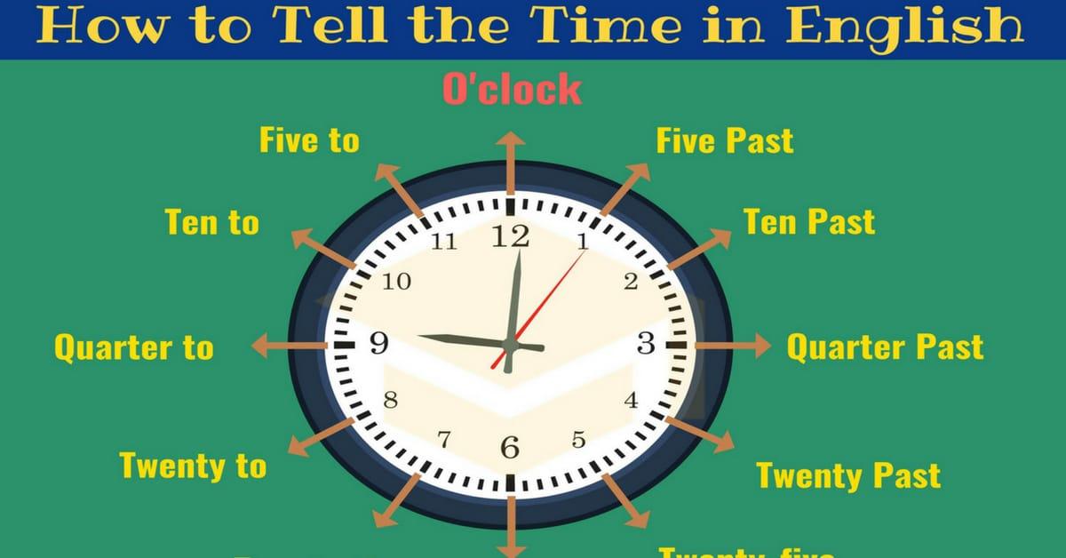 几点了用英语怎么说?例如八点十分和八点五十分用英语怎么说?