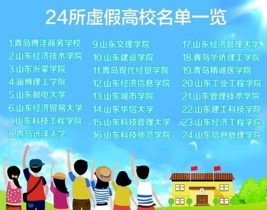山东省发布24所虚假高校名单 虚假高校名字看上去很大学
