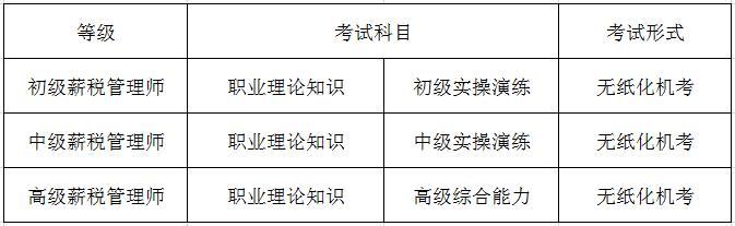 薪税管理师考试科目.jpg