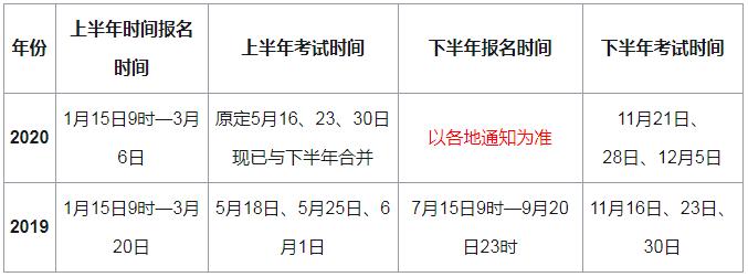 2020第二次北京BEC商务英语初级考试报名时间
