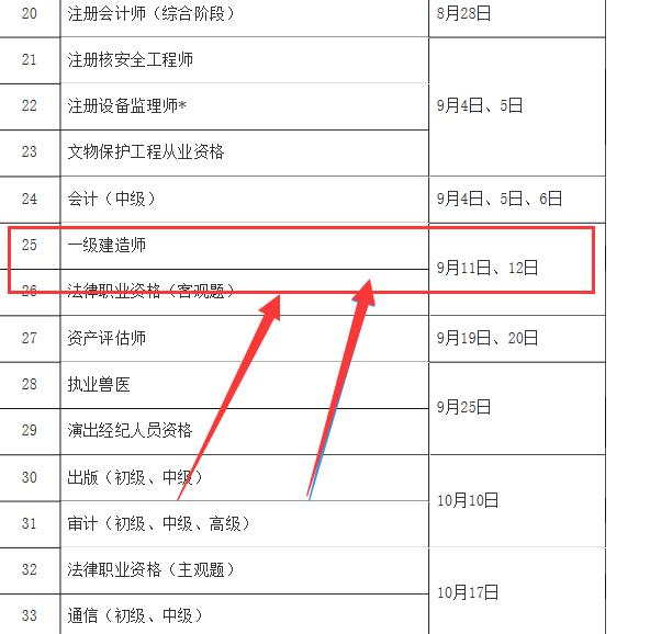 2021年北京一级建造师考试时间确定:9月11日至12日